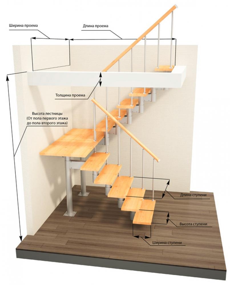 Лестницы на даче своими руками фото